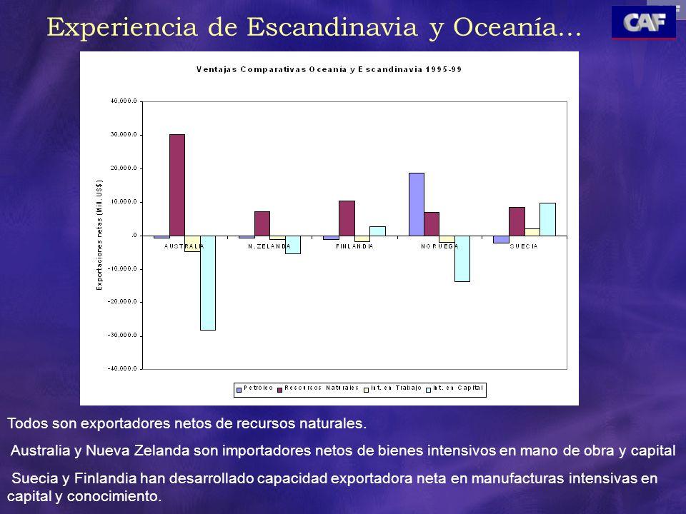 Experiencia de Escandinavia y Oceanía... Todos son exportadores netos de recursos naturales. Australia y Nueva Zelanda son importadores netos de biene