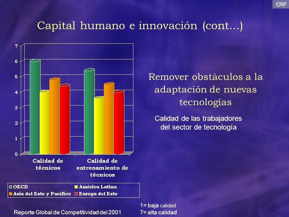 Remover obstàculos a la adaptación de nuevas tecnologías Calidad de las trabajadores del sector de tecnología 1= baja calidad 7= alta calidad Reporte