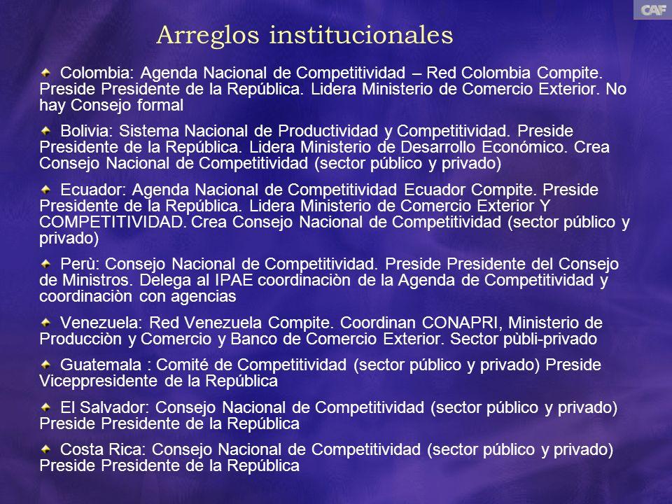 Arreglos institucionales Colombia: Agenda Nacional de Competitividad – Red Colombia Compite. Preside Presidente de la República. Lidera Ministerio de