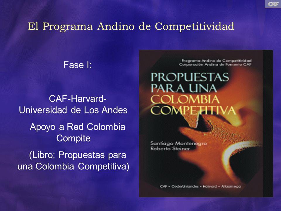 El Programa Andino de Competitividad Fase I: CAF-Harvard- Universidad de Los Andes Apoyo a Red Colombia Compite (Libro: Propuestas para una Colombia C