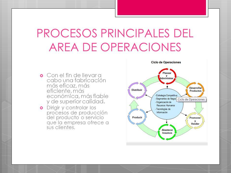 PROCESOS PRINCIPALES DEL AREA DE OPERACIONES Con el fin de llevar a cabo una fabricación más eficaz, más eficiente, más económica, más fiable y de superior calidad.