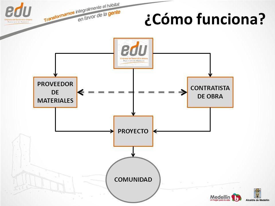 COMUNIDAD PROYECTO PROVEEDOR DE MATERIALES CONTRATISTA DE OBRA ¿Cómo funciona?