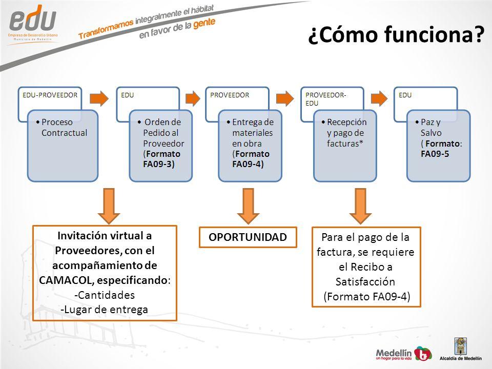 Invitación virtual a Proveedores, con el acompañamiento de CAMACOL, especificando: -Cantidades -Lugar de entrega OPORTUNIDADPara el pago de la factura