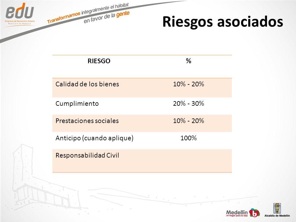 Riesgos asociados RIESGO% Calidad de los bienes10% - 20% Cumplimiento20% - 30% Prestaciones sociales10% - 20% Anticipo (cuando aplique)100% Responsabi