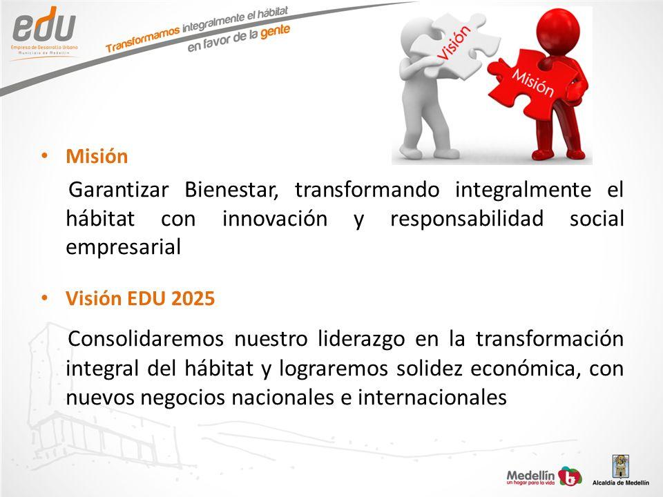 Misión Garantizar Bienestar, transformando integralmente el hábitat con innovación y responsabilidad social empresarial Visión EDU 2025 Consolidaremos