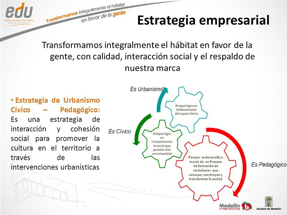 Transformamos integralmente el hábitat en favor de la gente, con calidad, interacción social y el respaldo de nuestra marca Estrategia de Urbanismo Cí