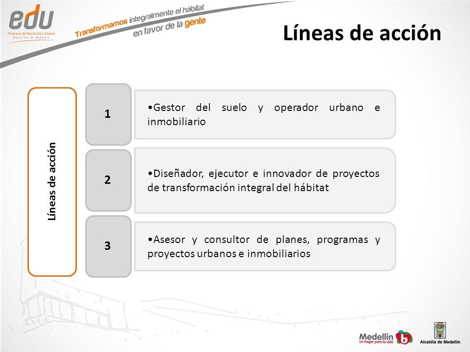 Líneas de acción Gestor del suelo y operador urbano e inmobiliario 1 Diseñador, ejecutor e innovador de proyectos de transformación integral del hábit