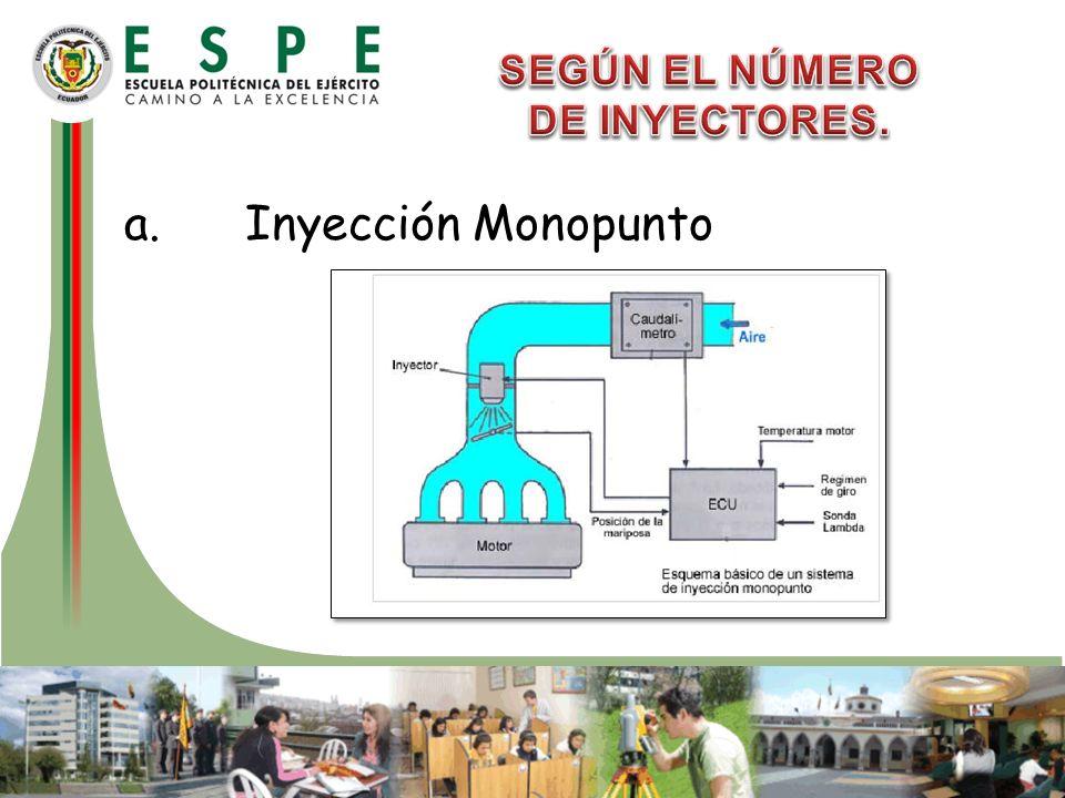 a. Inyección Monopunto