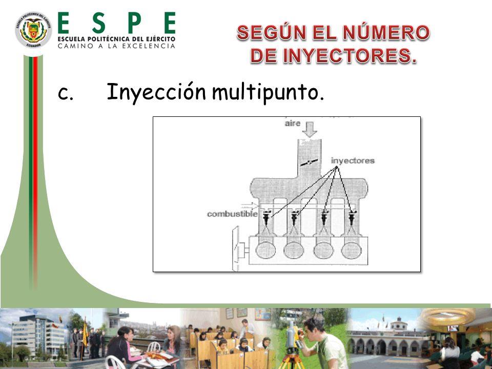 c.Inyección multipunto.