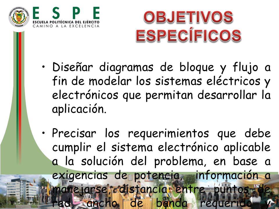 Diseñar diagramas de bloque y flujo a fin de modelar los sistemas eléctricos y electrónicos que permitan desarrollar la aplicación. Precisar los reque