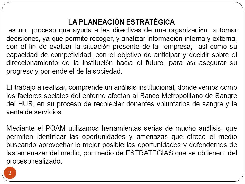 3 OBJETIVOS Conocer en forma teórico-práctica la planeación estratégica, la importancia de su aplicación por parte de las directivas de una empresa y sus ventajas.