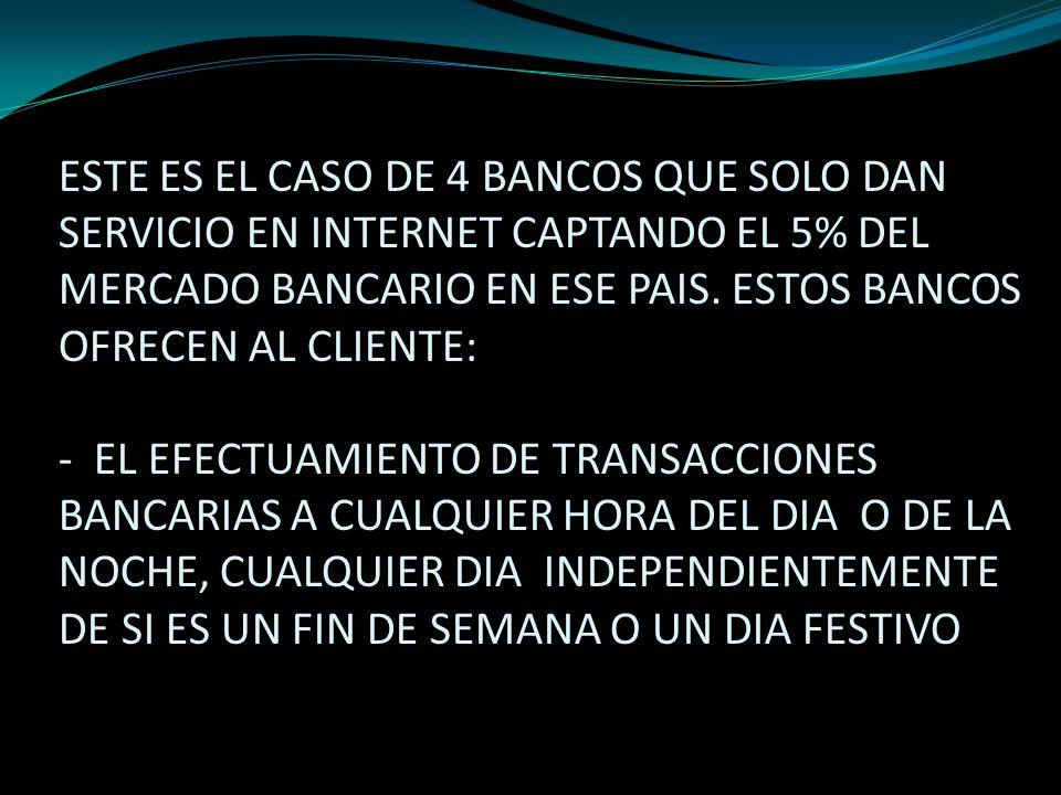 ESTE ES EL CASO DE 4 BANCOS QUE SOLO DAN SERVICIO EN INTERNET CAPTANDO EL 5% DEL MERCADO BANCARIO EN ESE PAIS. ESTOS BANCOS OFRECEN AL CLIENTE: - EL E