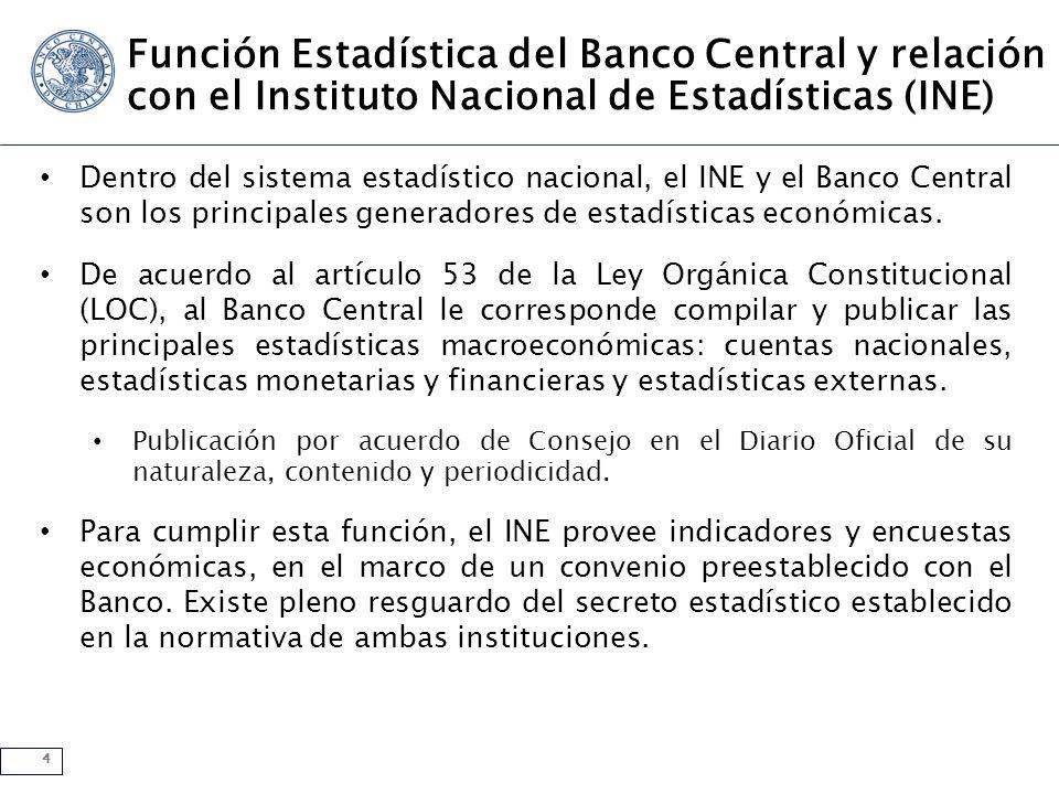 4 Función Estadística del Banco Central y relación con el Instituto Nacional de Estadísticas (INE) Dentro del sistema estadístico nacional, el INE y el Banco Central son los principales generadores de estadísticas económicas.