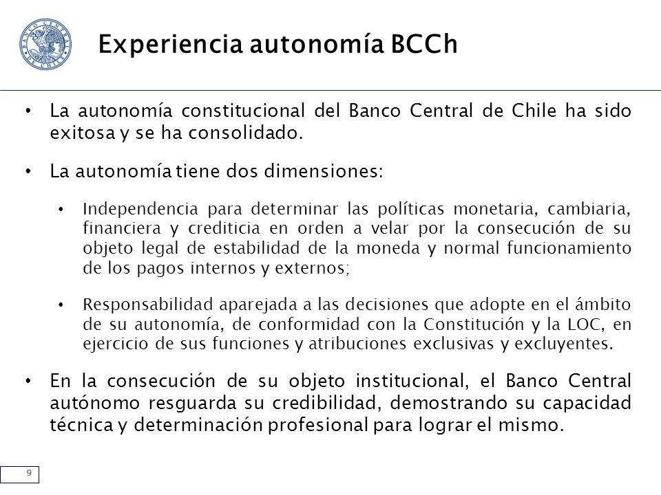 9 Experiencia autonomía BCCh La autonomía constitucional del Banco Central de Chile ha sido exitosa y se ha consolidado.