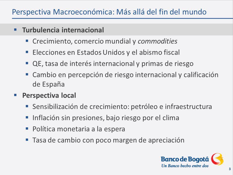 14 Fuente: Bloomberg.Cálculos Investigaciones Económicas Banco de Bogotá.