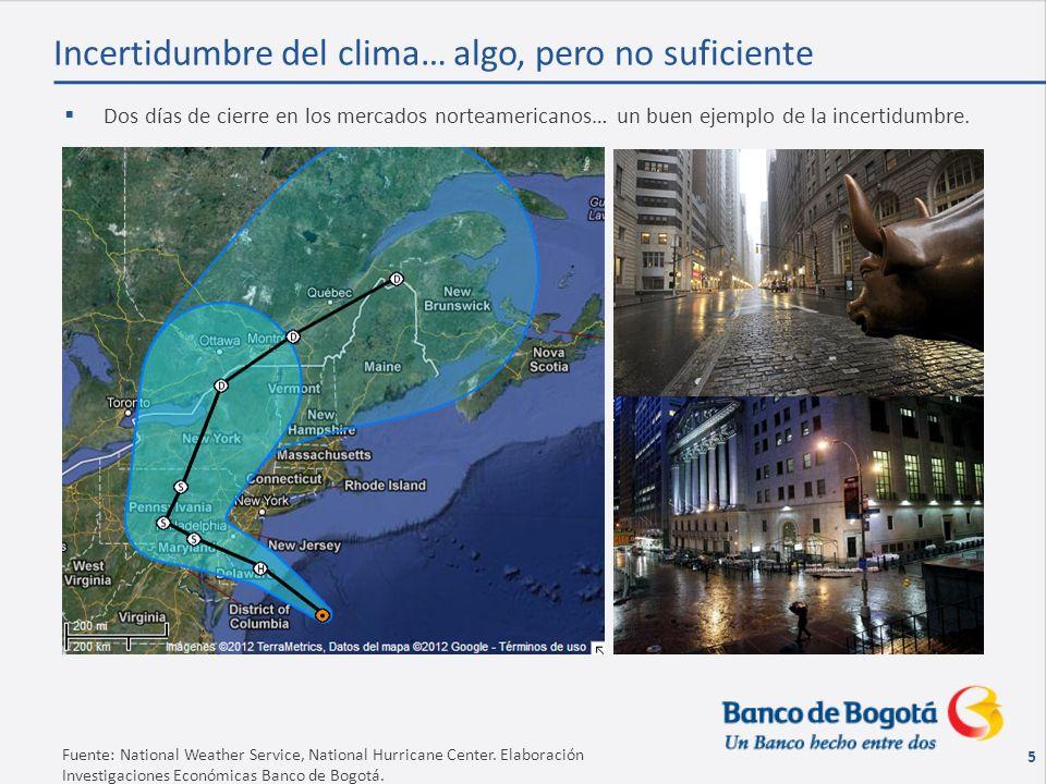 26 Fuente: DANE, Banco de la República.