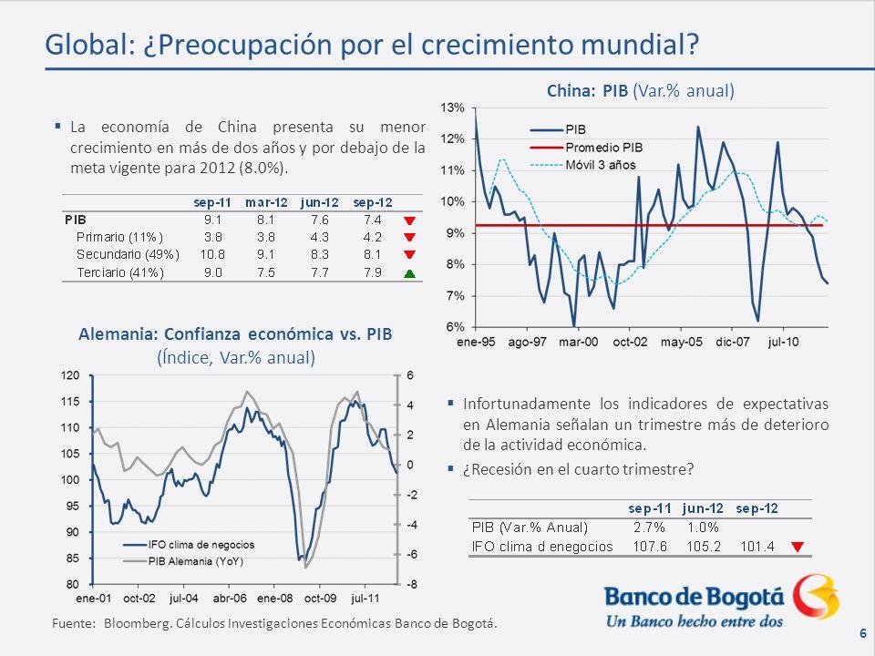 7 Global: Brecha de producto y commodities Todo parece indicar que los commodities tendrán un comportamiento lateral en el próximo año… aunque hay riesgos provenientes del crecimiento.
