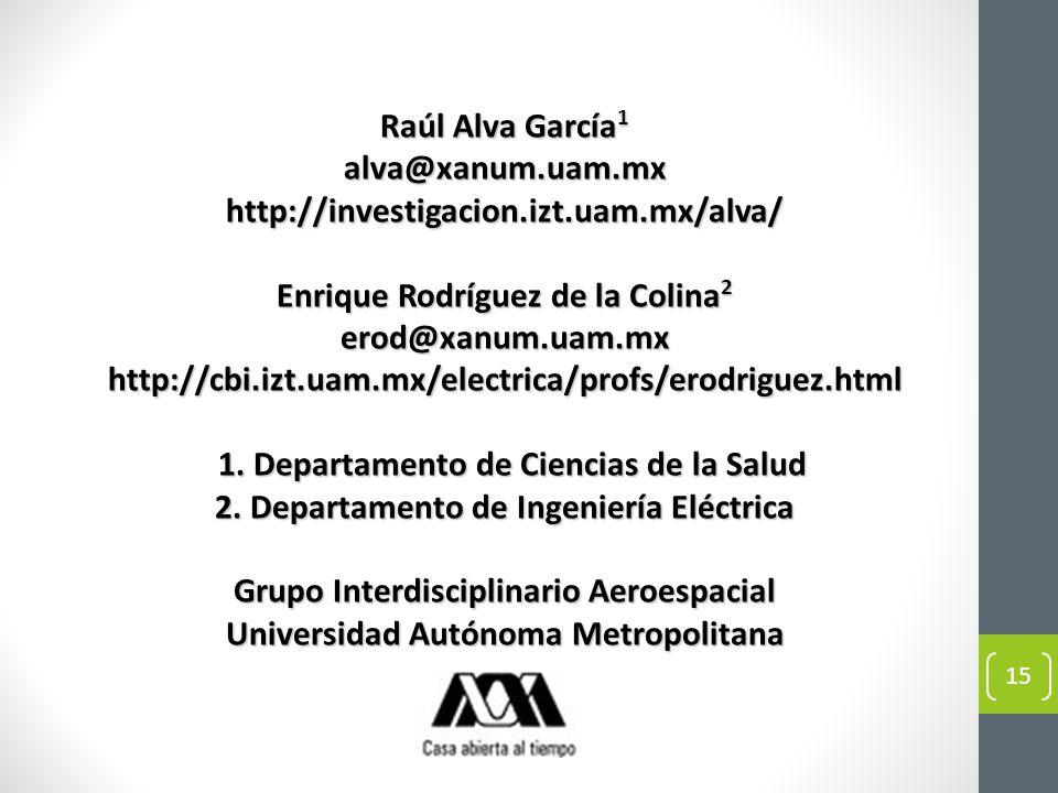 Raúl Alva García 1 alva@xanum.uam.mxhttp://investigacion.izt.uam.mx/alva/ Enrique Rodríguez de la Colina 2 erod@xanum.uam.mxhttp://cbi.izt.uam.mx/elec