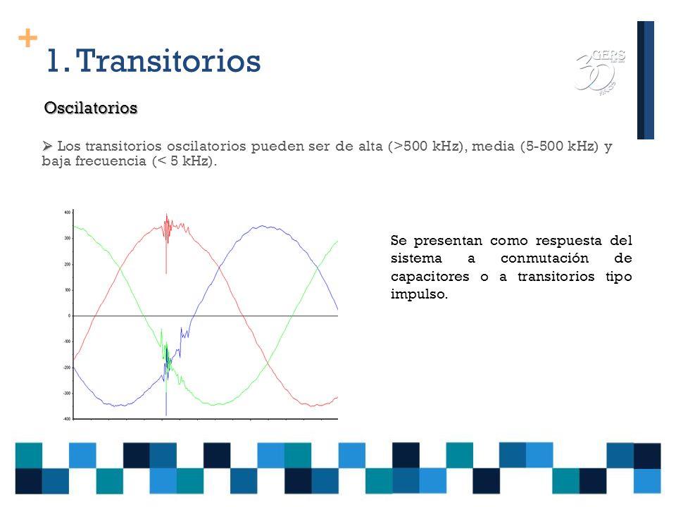 + Efectos: Su efecto es que pueden quemar componentes electrónicos conectados en ese momento a la red.
