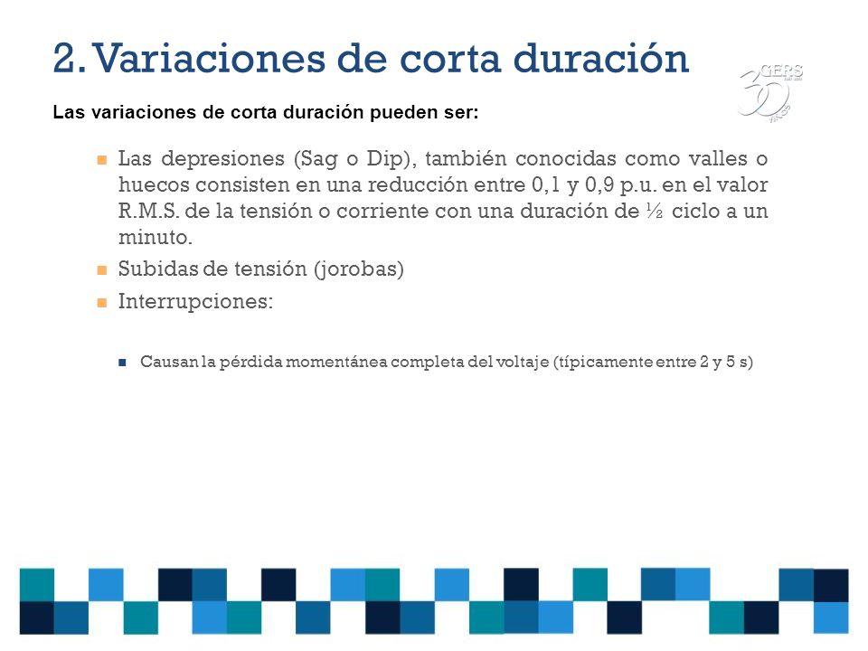 2. Variaciones de corta duración Huecos y micro-interrupciones Disminución de la Tensión a valores entre el 10 y el 90%, Con duración de 10 ms a 1 m.