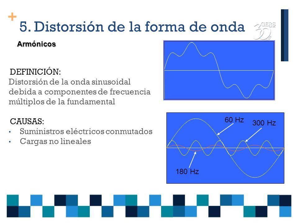 + 5. Distorsión de la forma de onda Es la presencia de corriente o voltaje D.C en un sistema eléctrico A.C. CAUSAS: Fenómenos geomagnéticos. Uso de re
