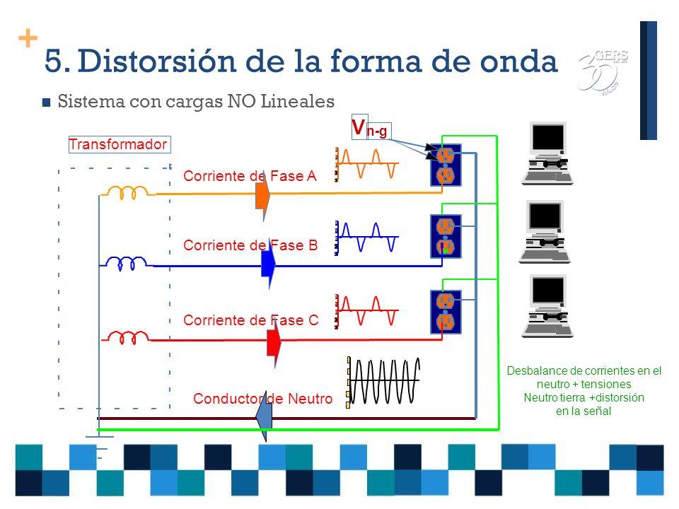 + Sistema con cargas lineales V Balance de corrientes canceladas en el neutro n-g -1 - 0.