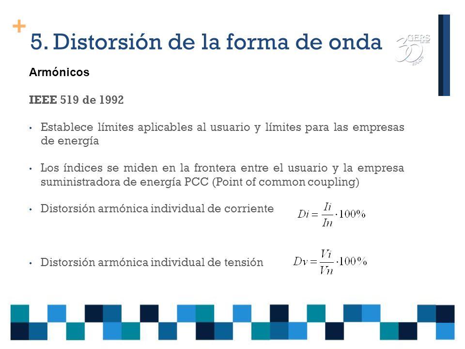 + Sistema con cargas NO Lineales V Desbalance de corrientes en el neutro + tensiones Neutro tierra +distorsión en la señal n-g Corriente de Fase B Conductor de Neutro Transformador Corriente de Fase C Corriente de Fase A -2-2 -1 0 1 2 -2-2 -1 0 1 2 -2-2 -1 0 1 2 -2-2 -1 0 1 2 5.