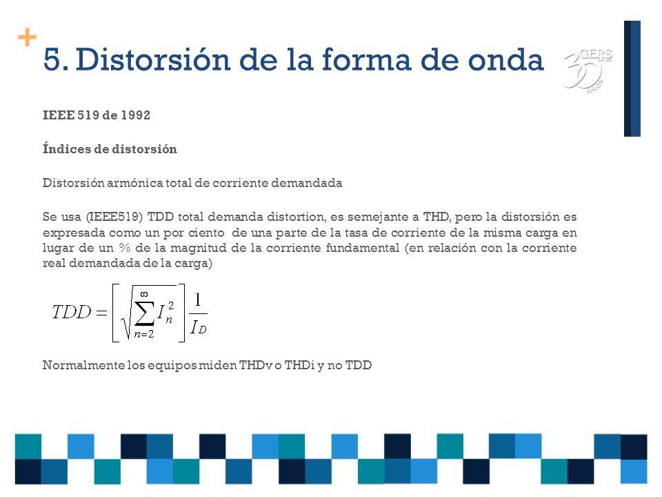 + 5. Distorsión de la forma de onda IEEE 519 de 1992 Índices de distorsión Distorsión armónica total de corriente Distorsión armónica total de tensión