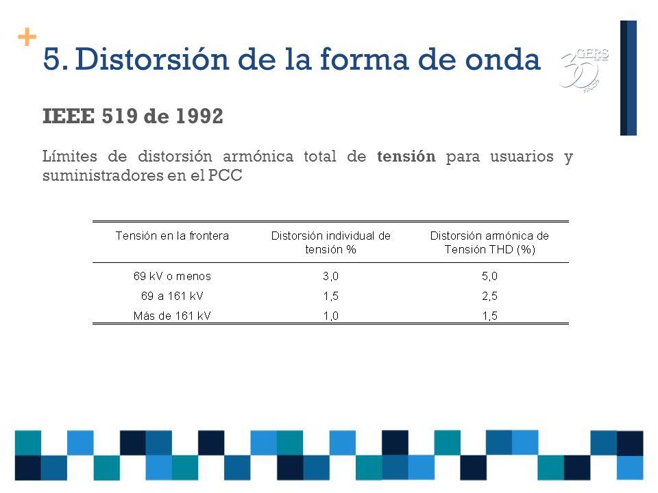+ 5. Distorsión de la forma de onda IEEE 519 de 1992 Índices de distorsión Distorsión armónica total de corriente demandada Se usa (IEEE519) TDD total