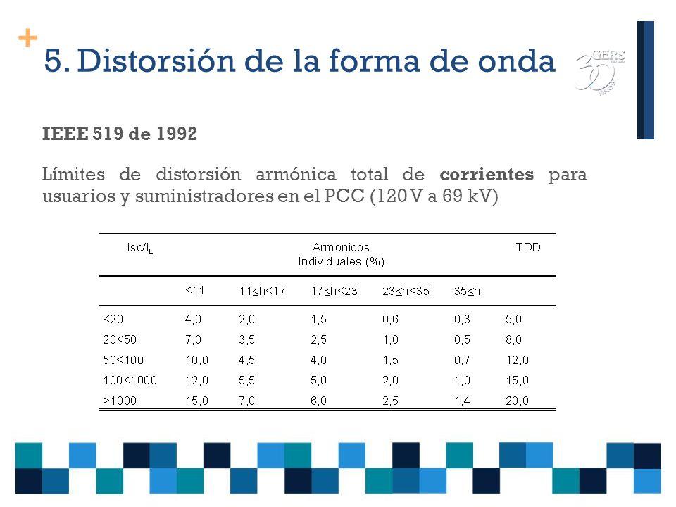 + 5. Distorsión de la forma de onda IEEE 519 de 1992 Límites de distorsión armónica total de tensión para usuarios y suministradores en el PCC
