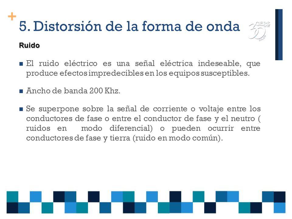 + 5. Distorsión de forma de onda Ruido Radiación electromagnética de motores y estaciones de radio Motores en el edificio Compresores Banco de condens