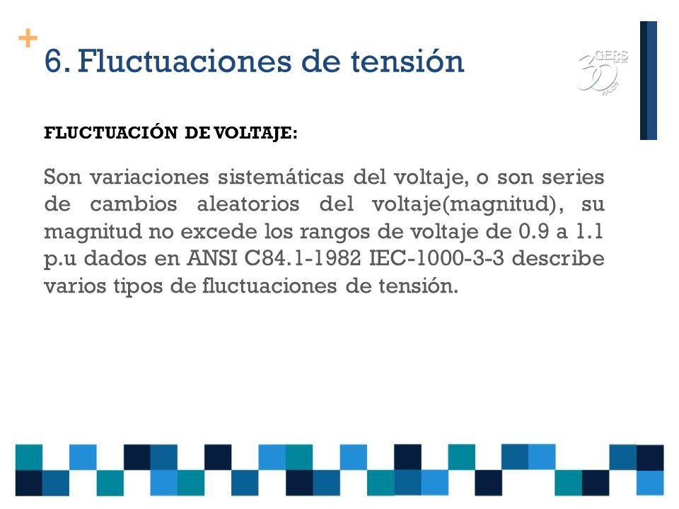 + 5. Distorsión de la forma de onda SOLUCIONES Uso de transformadores de aislamiento con doble o triple blindaje para reducir noise de modo común y un