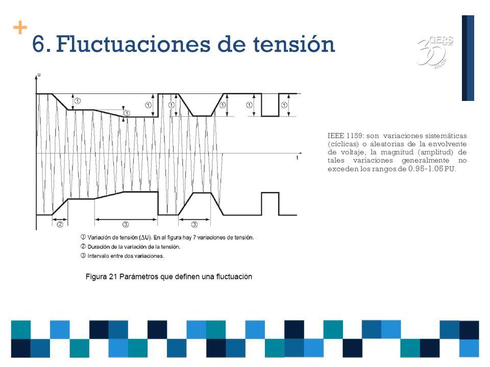+ 6. Fluctuaciones de tensión FLUCTUACIÓN DE VOLTAJE: FLICKER ( voltaje flicker): Es una medida repetitiva de las variaciones de la tensión, que condu