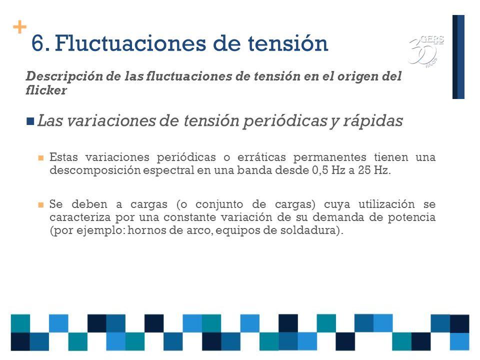 + 6. Fluctuaciones de tensión IEEE 1159: son variaciones sistemáticas (cíclicas) o aleatorias de la envolvente de voltaje, la magnitud (amplitud) de t