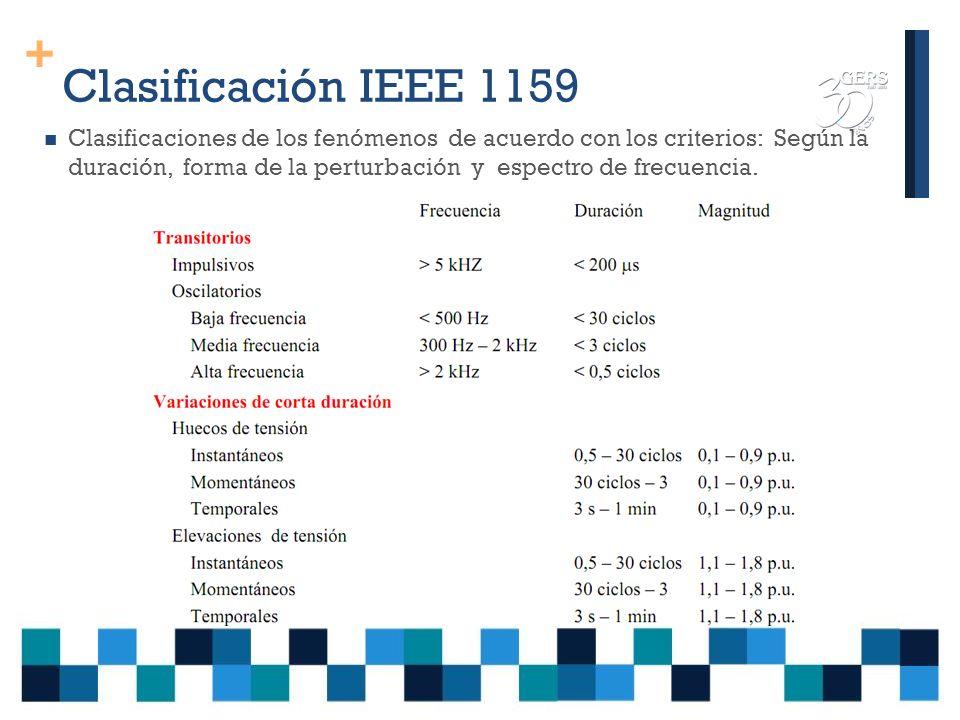 + Clasificación de las perturbaciones IEEE 1159, Monitoring Electric Power Quality Descripción de los diferentes fenómenos Técnicas e instrumentos de medición Interpretación de resultados IEC 61000-3-4, es el par europeo.