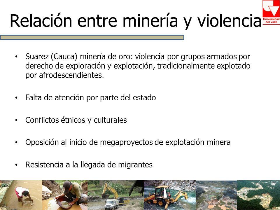 Relación entre minería y violencia Suarez (Cauca) minería de oro: violencia por grupos armados por derecho de exploración y explotación, tradicionalme