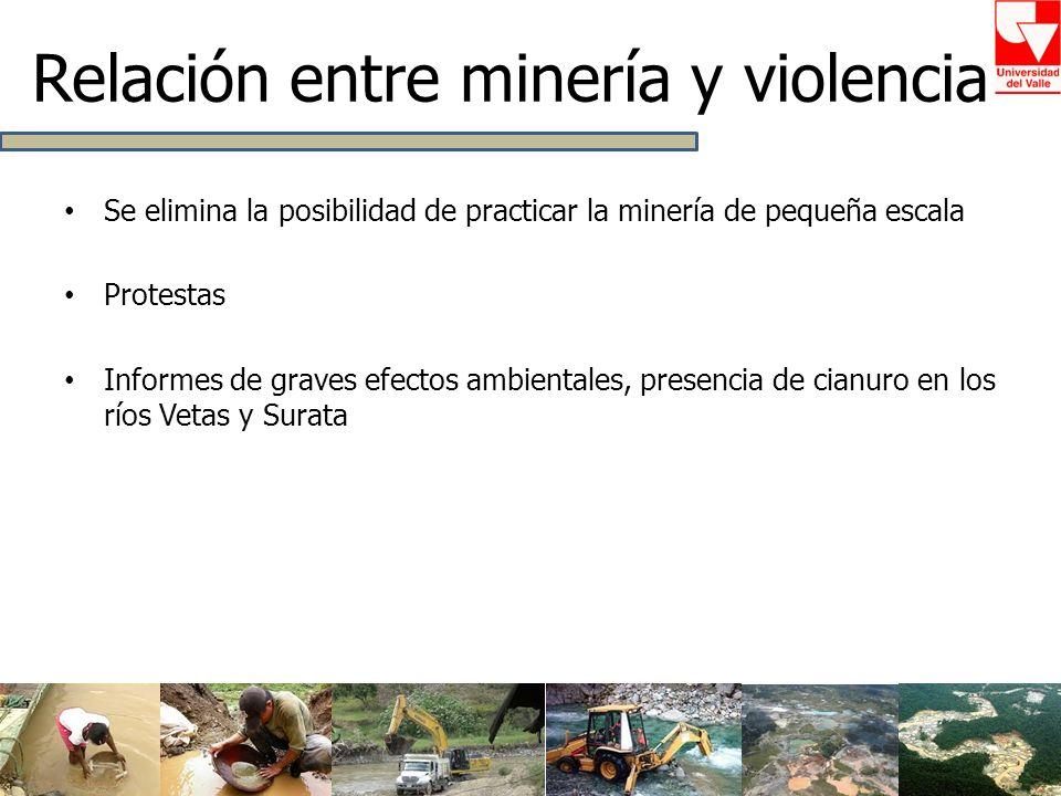 Se elimina la posibilidad de practicar la minería de pequeña escala Protestas Informes de graves efectos ambientales, presencia de cianuro en los ríos