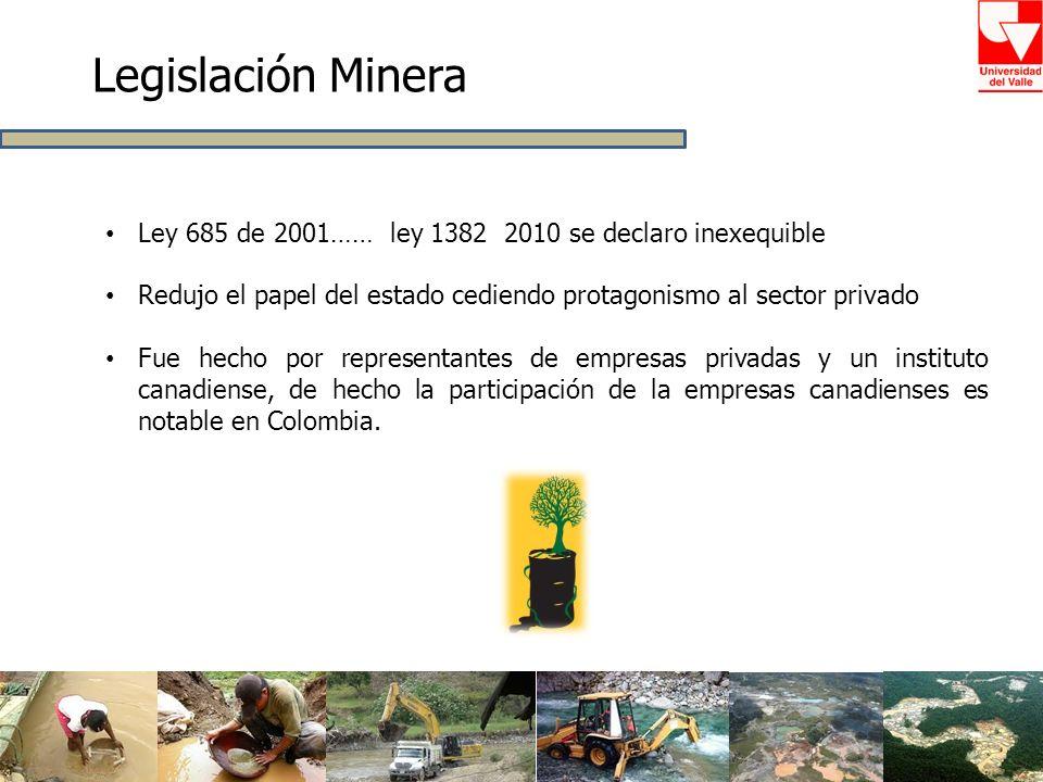 Legislación Minera Ley 685 de 2001…… ley 1382 2010 se declaro inexequible Redujo el papel del estado cediendo protagonismo al sector privado Fue hecho