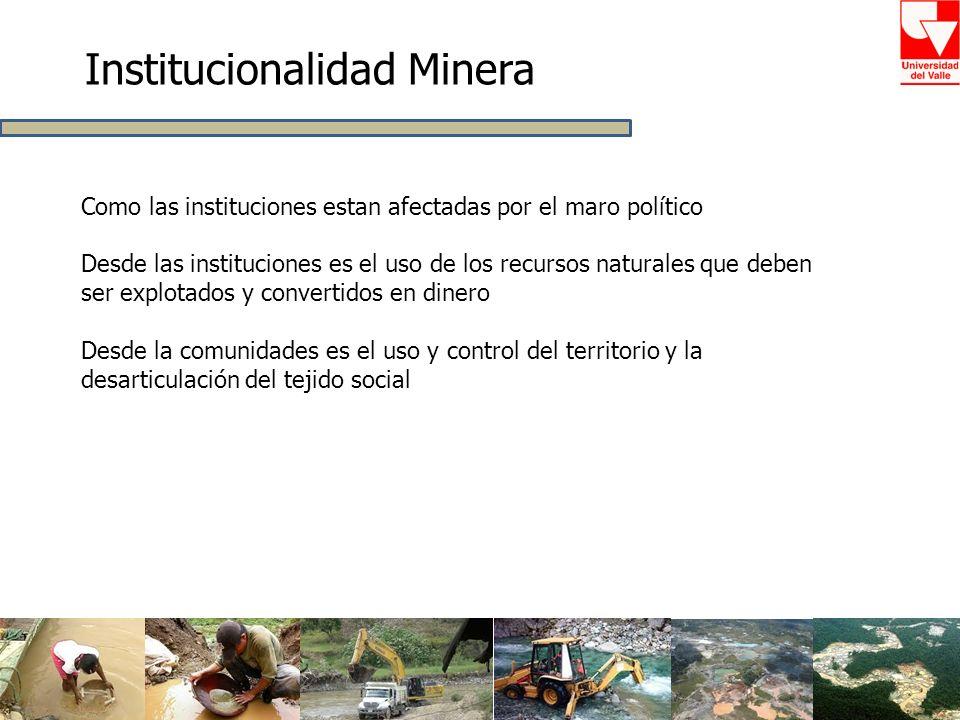 Institucionalidad Minera Como las instituciones estan afectadas por el maro político Desde las instituciones es el uso de los recursos naturales que d