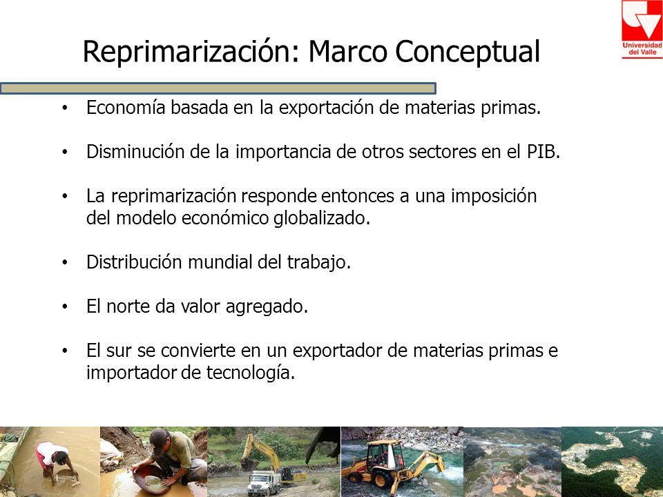 Reprimarización: Marco Conceptual Economía basada en la exportación de materias primas. Disminución de la importancia de otros sectores en el PIB. La