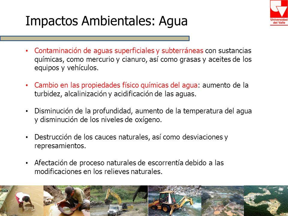 Impactos Ambientales: Agua Contaminación de aguas superficiales y subterráneas con sustancias químicas, como mercurio y cianuro, así como grasas y ace