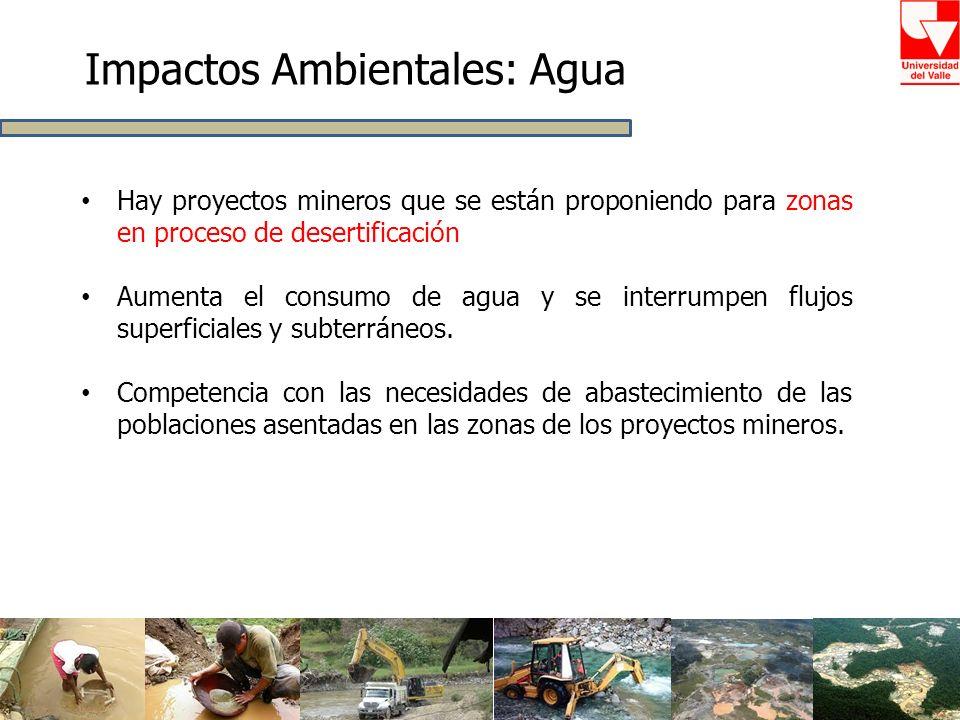 Impactos Ambientales: Agua Hay proyectos mineros que se están proponiendo para zonas en proceso de desertificación Aumenta el consumo de agua y se int