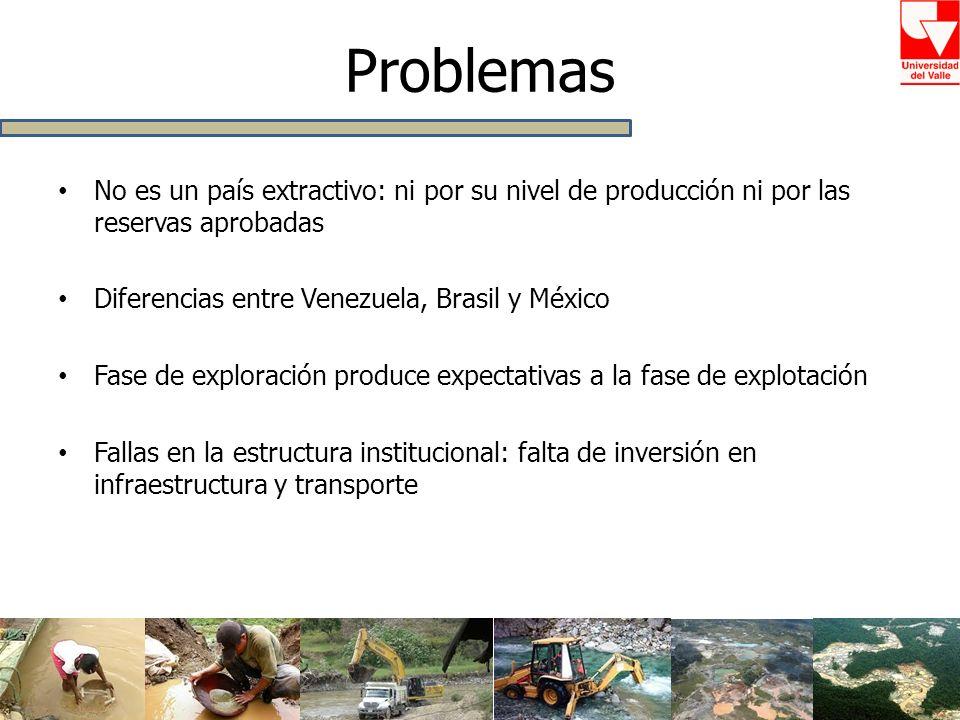Problemas No es un país extractivo: ni por su nivel de producción ni por las reservas aprobadas Diferencias entre Venezuela, Brasil y México Fase de e
