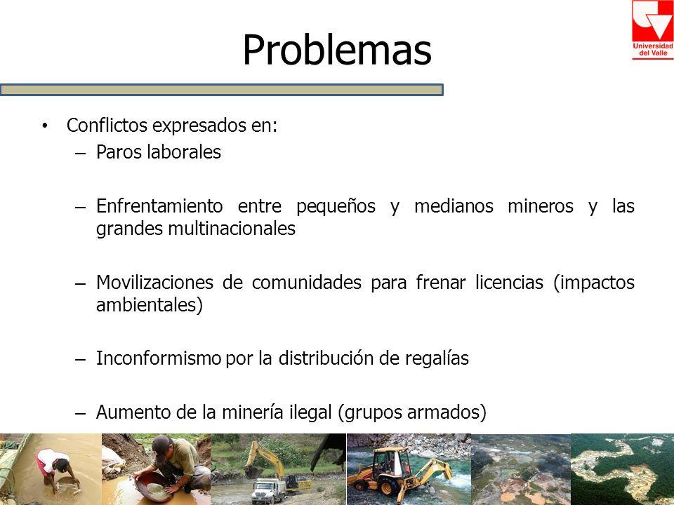 Problemas Conflictos expresados en: – Paros laborales – Enfrentamiento entre pequeños y medianos mineros y las grandes multinacionales – Movilizacione