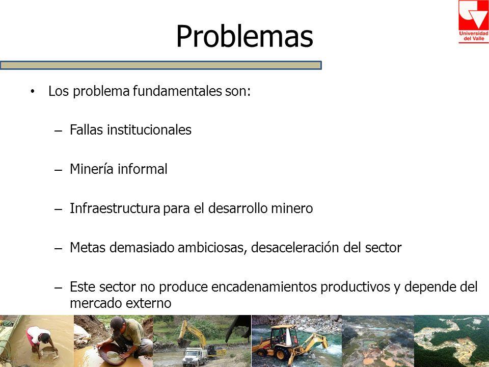 Problemas Los problema fundamentales son: – Fallas institucionales – Minería informal – Infraestructura para el desarrollo minero – Metas demasiado am