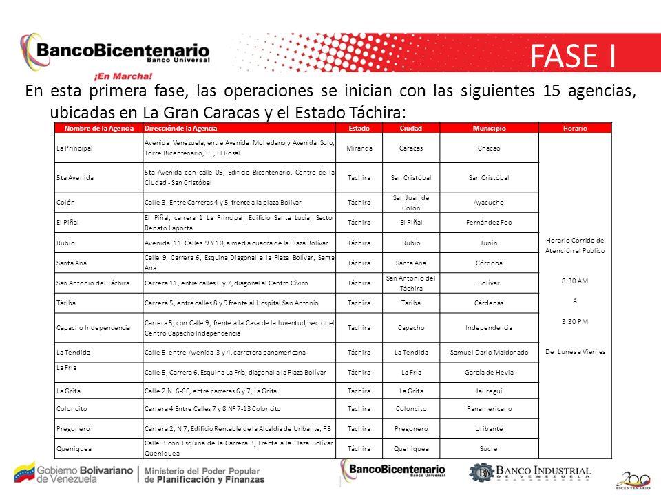 FASE I En esta primera fase, las operaciones se inician con las siguientes 15 agencias, ubicadas en La Gran Caracas y el Estado Táchira: Nombre de la