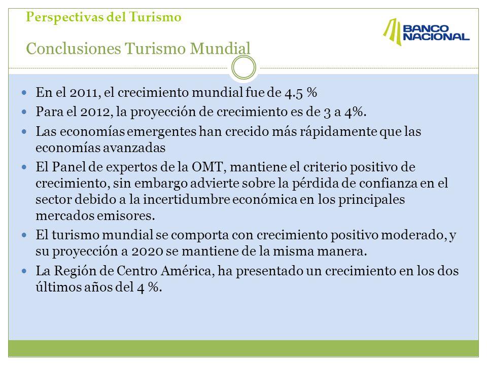 Perspectivas del Turismo Conclusiones Turismo Mundial En el 2011, el crecimiento mundial fue de 4.5 % Para el 2012, la proyección de crecimiento es de 3 a 4%.