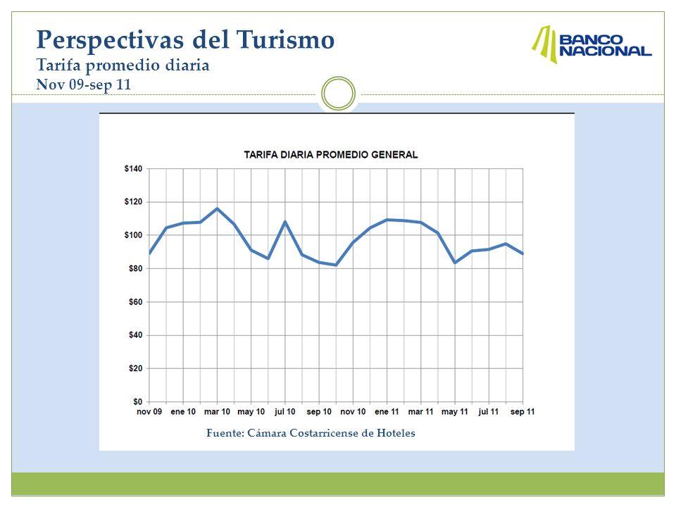 Perspectivas del Turismo Tarifa promedio diaria Nov 09-sep 11 Fuente: Cámara Costarricense de Hoteles
