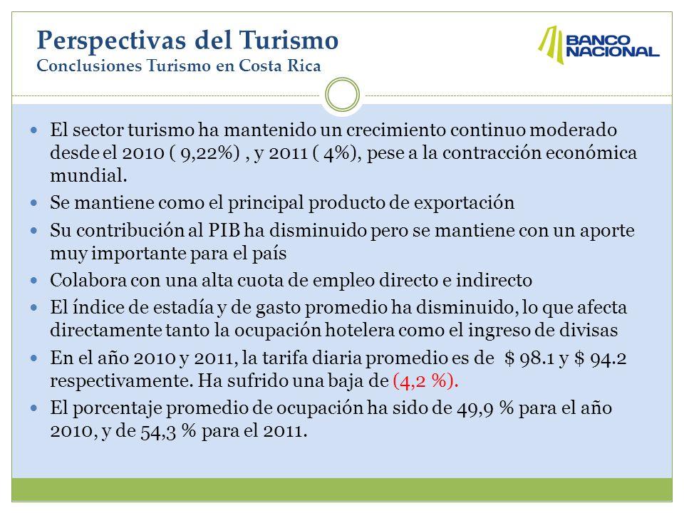 Perspectivas del Turismo Conclusiones Turismo en Costa Rica El sector turismo ha mantenido un crecimiento continuo moderado desde el 2010 ( 9,22%), y 2011 ( 4%), pese a la contracción económica mundial.