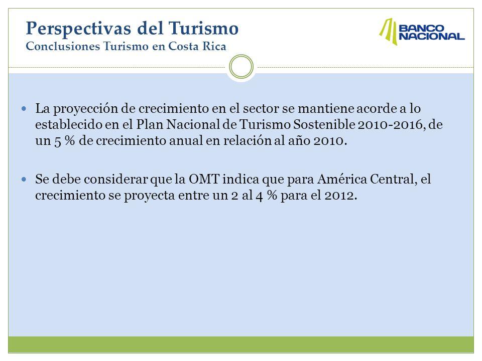 Perspectivas del Turismo Conclusiones Turismo en Costa Rica La proyección de crecimiento en el sector se mantiene acorde a lo establecido en el Plan Nacional de Turismo Sostenible 2010-2016, de un 5 % de crecimiento anual en relación al año 2010.